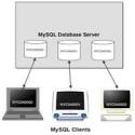 Curso de segurança contra ataques Hackers – Anti SQL Injection