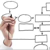 curso de gestão de projetos