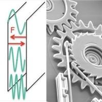 Curso de Atrito entre sólidos – Física