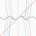 Funções – Curso de Matemática