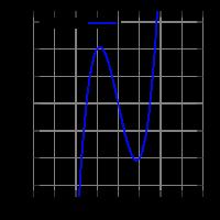 Integrais de Linha – Curso de Matemática