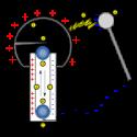 Curso de Eletrostática – Física