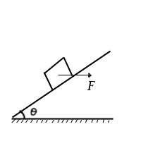 Plano Inclinado – Curso de Física