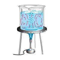 Temperatura e Calor – Curso de Física