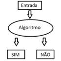 Curso de Algoritmos de Matemática – Exercícios